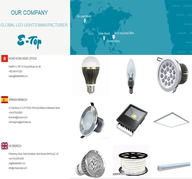 Expose the secret of excellent LED lighting suppliers
